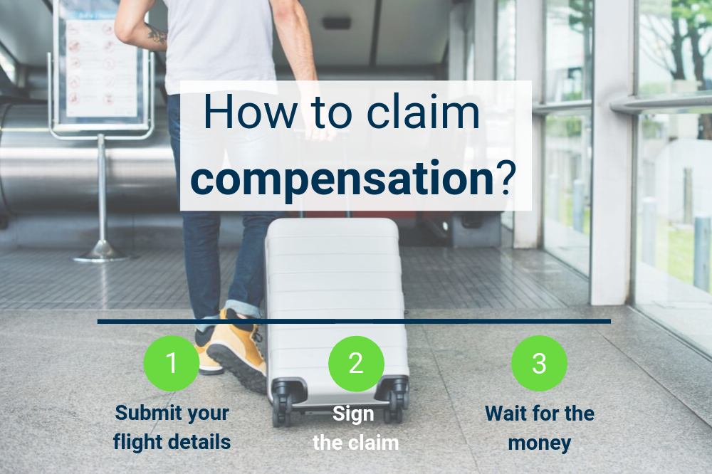 1 2 3 steps - how to claim compensation - ENG