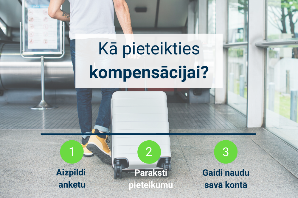 Pa soļiem - Kā pieteikties kompensācijai no aviokompānijas