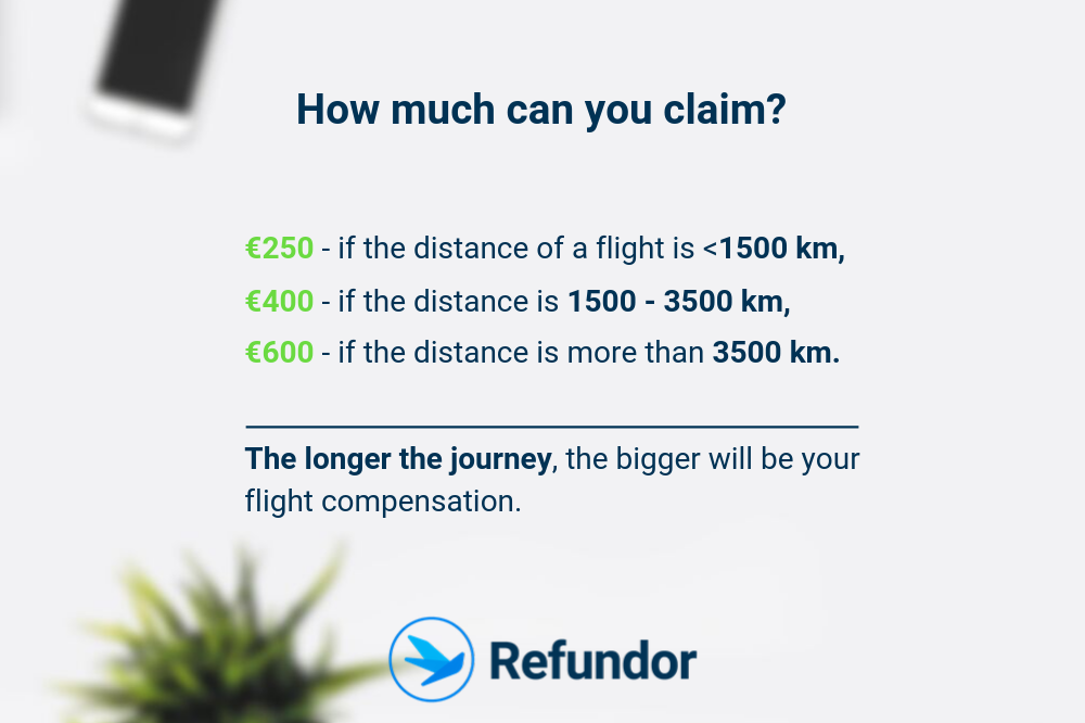How much can you claim - Refundor - ENG
