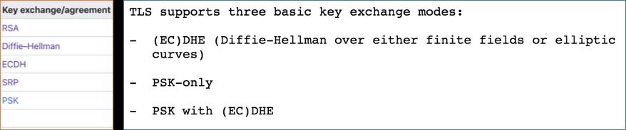 tls key agreement comparison