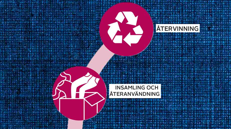 återvinning2