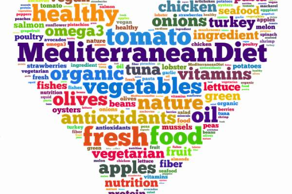 Foods Not To Eat If You Have Afib