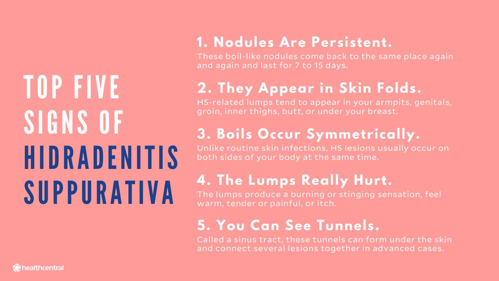 Hidradenitis Suppurativa Symptoms Causes Diagnosis Treatments And More
