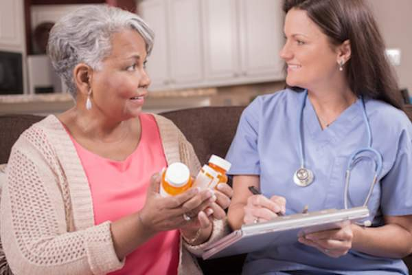 Finding right combination of prescriptions
