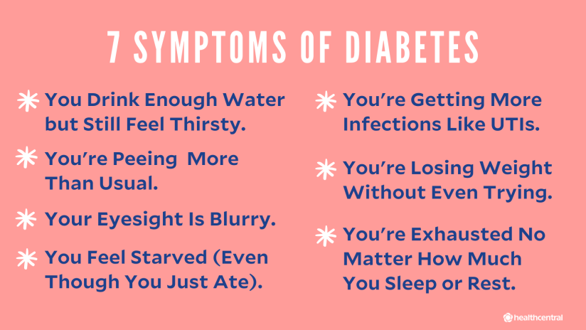 Symptoms of diabetes: unquenchable thirst, getting more infections, frequent urination, weight loss, blurry vision, hunger after eating, fatigue