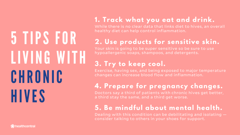Tips for living with chronic hives include: track what you eat and drink, use products for sensitive skin, keep cool, prepare for pregnancy changes, and be mindful about mental health