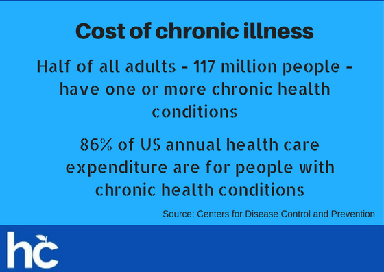 Obamacare - cost of chronic illness