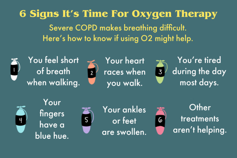 6 Signs It's Time For Oxygen Therapy