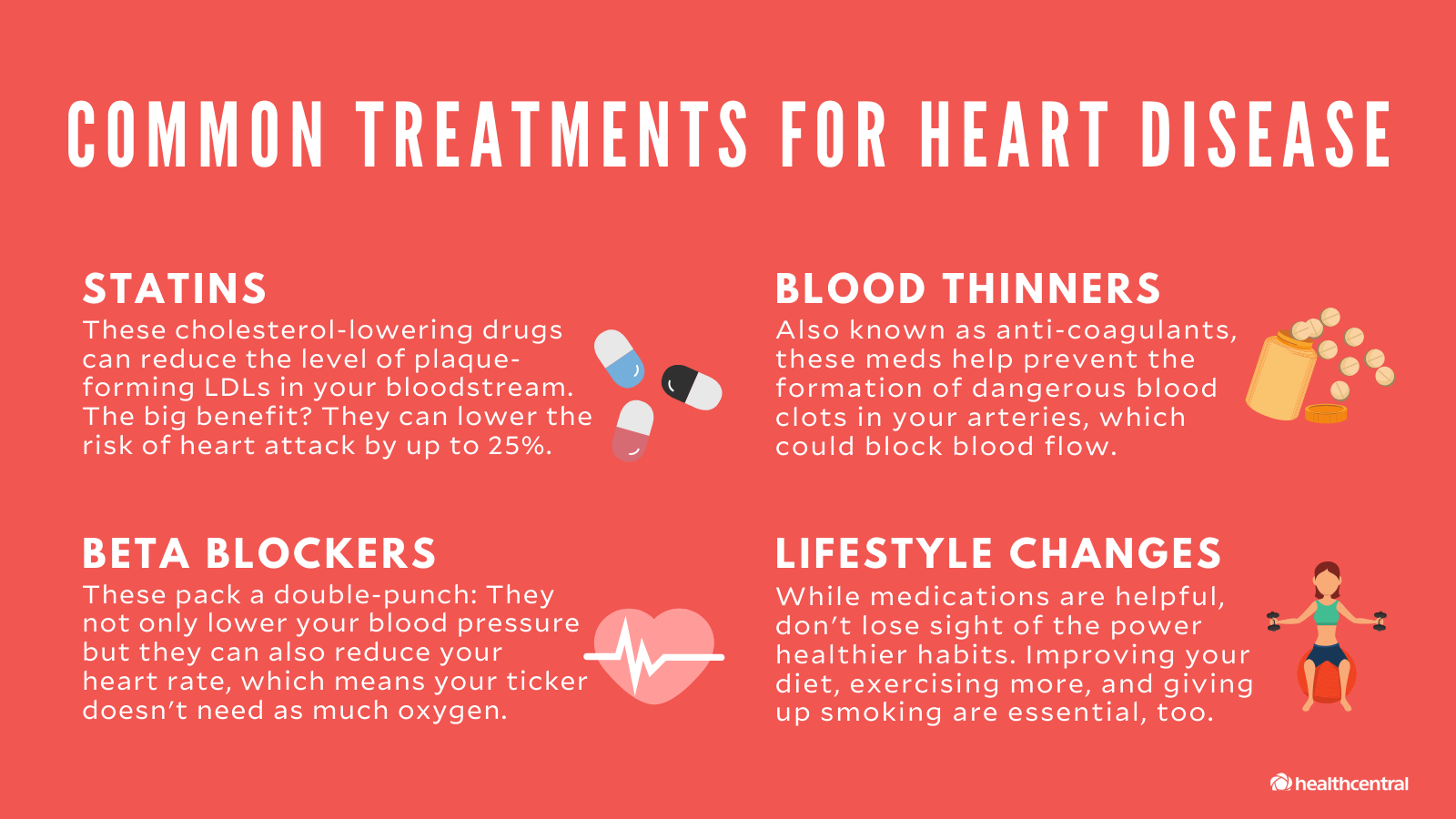 What Is Heart Disease And Other Heart Disease Questions