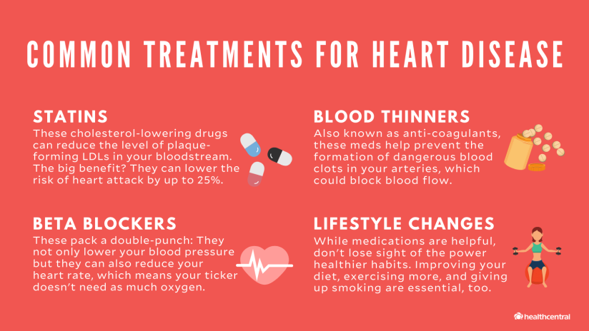 Common treatments for heart disease include statins, blood thinners, beta blockers, and lifestyle changes