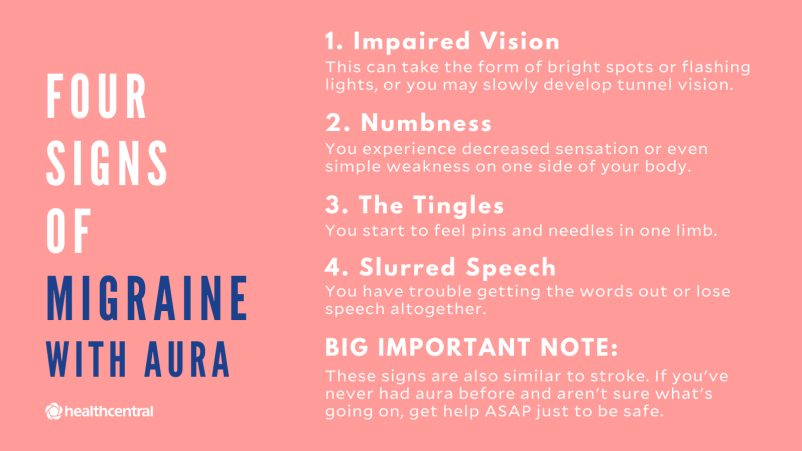 Signs of migraine with aura: impaired vision, numbness, tingles, slurred speech