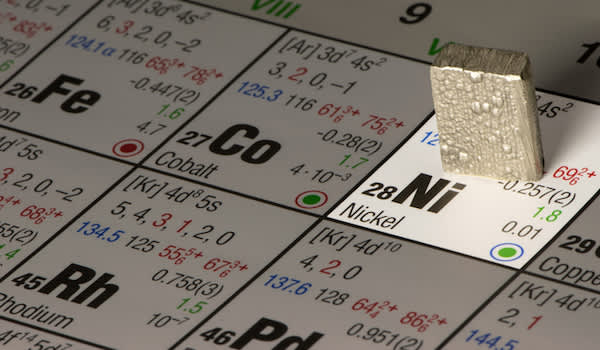"Piece of nickel sitting on ""Ni"" on the periodic table of elements."