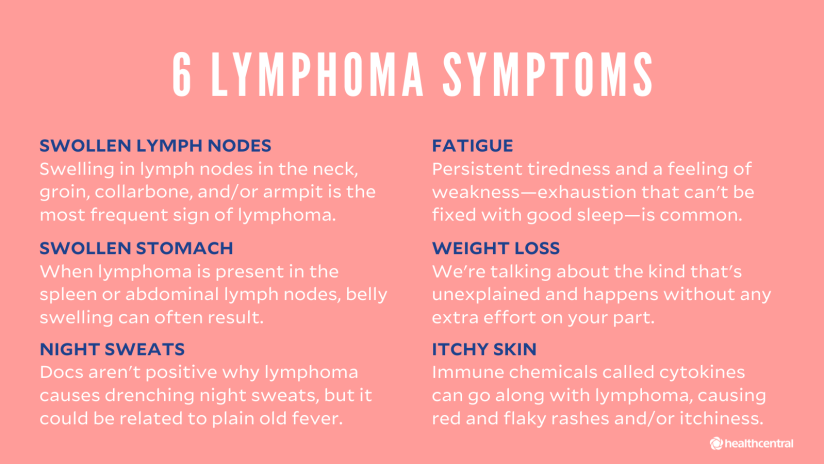 Lymphoma symptoms include swollen lymph nodes, swollen stomach, night sweats, fatigue, weight loss, and itchy skin