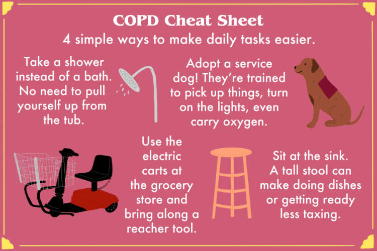 COPD Cheat Sheet
