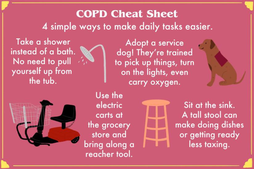COPD Cheat Sheet