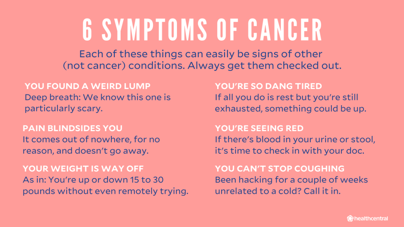 Six symptoms of cancer: a weird lump, fatigue, pain, blood in urine or stool, weight changes, coughing