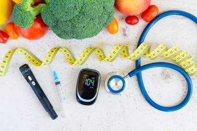 Ways to measure metabolic health.