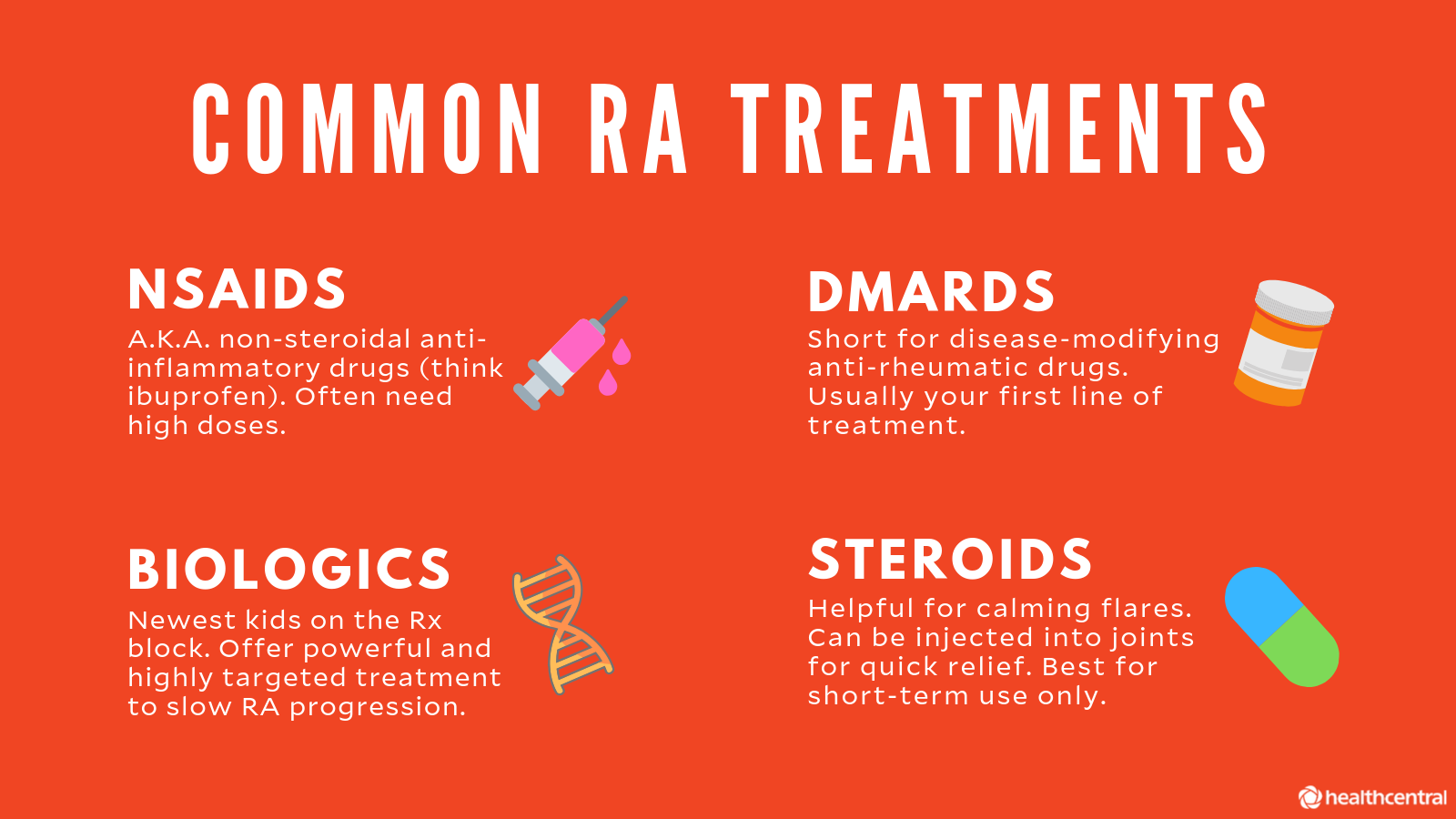 Rheumatoid Arthritis Symptoms Causes Treatments And More
