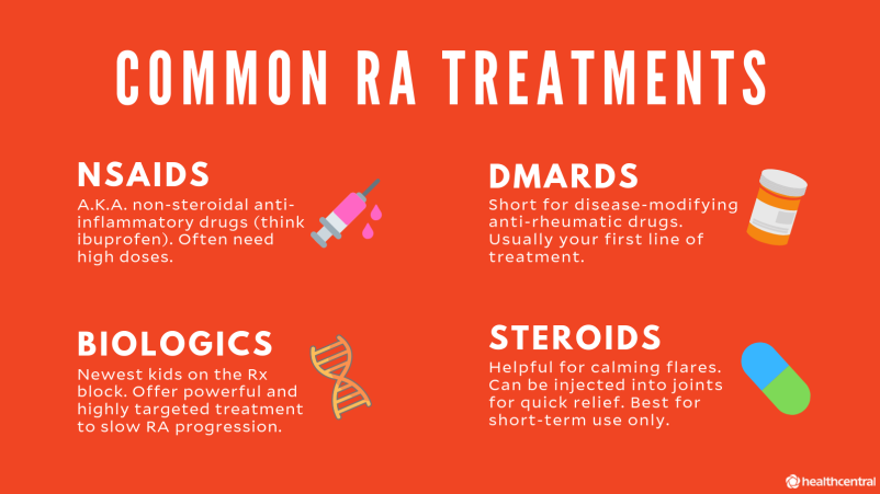 Common rheumatoid arthritis treatments, nasaids, dmards, biologics, steroids