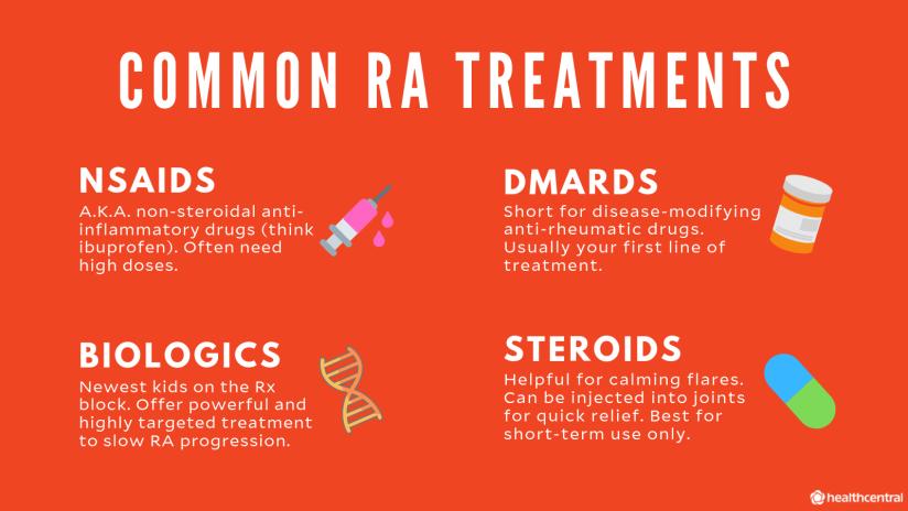 常见的类风湿性关节炎治疗,鼻腔,DMARDS,生物制剂,类固醇