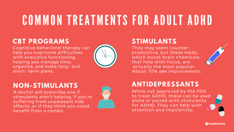 Common treatments for adult ADHD include stimulants, non-stimulants, antidepressants, and cognitive behavioral therapy.