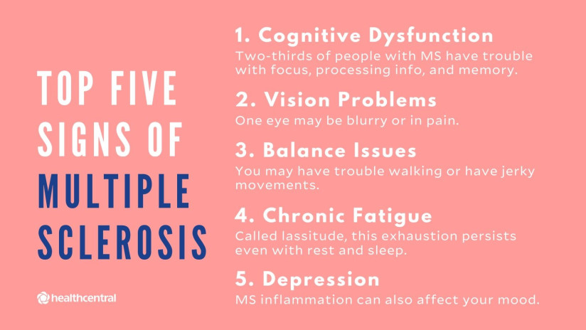 Top five signs of MS are vision problems, balance issues, chronic fatigue, depression, and sexual dysfuntion