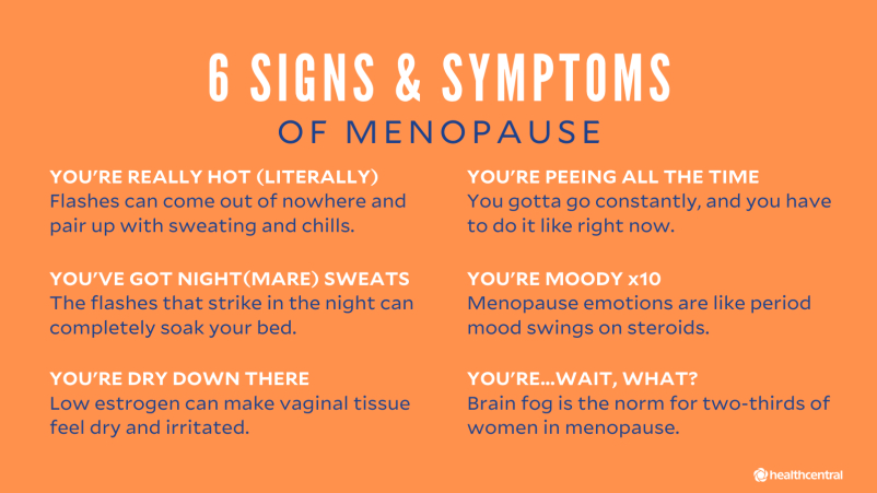 Signs and symptoms of menopause graphic