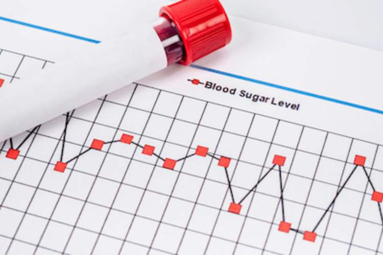 A graph of a patient's blood sugar levels with a vial of blood.