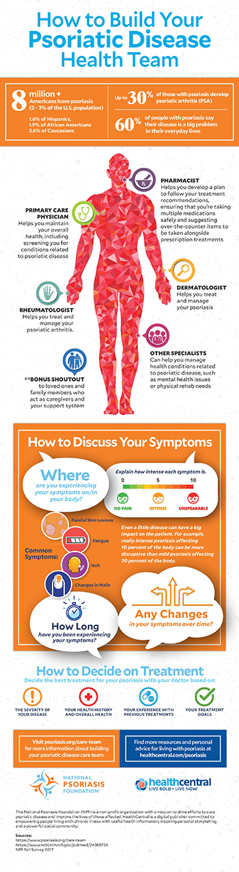 NPF-HCL-Infographic-10-5-18
