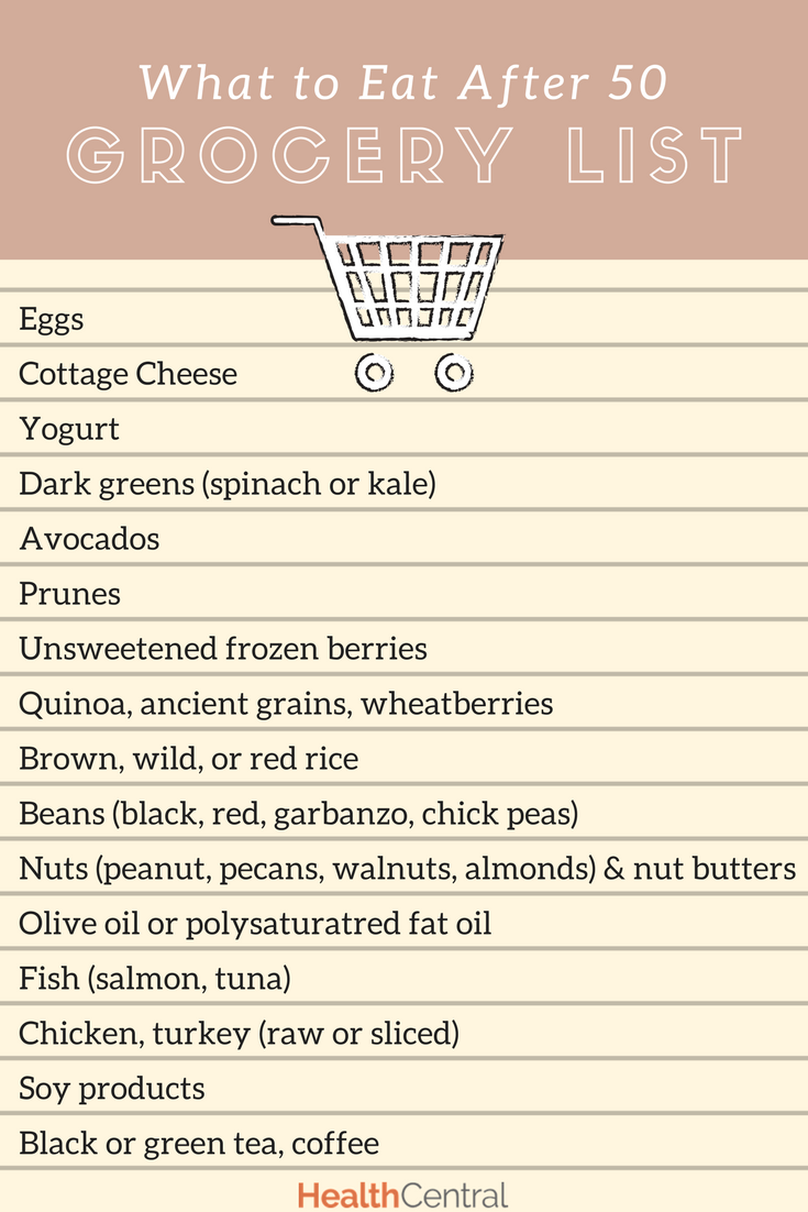 Your Healthy Eating Grocery List - Infographic