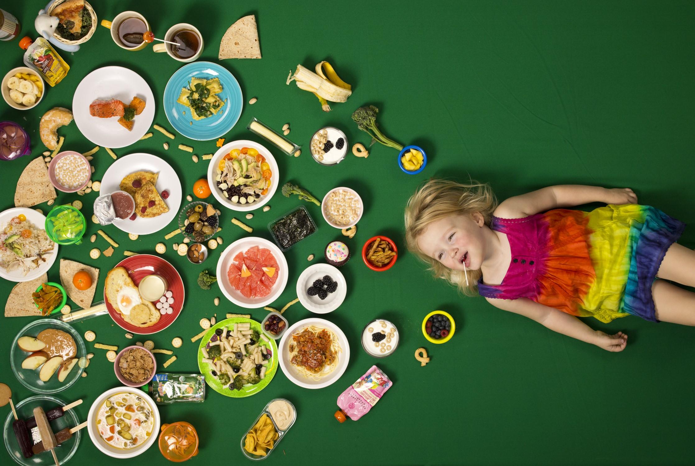 比較各國小朋友一週飲食餐單,探視兒童飲食現況