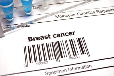 Genetic test for breast cancer.