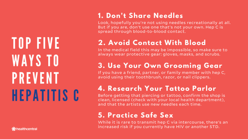 Top 5 Ways to Prevent Hepatitis C Infographic.
