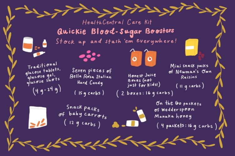 diabetes snack infographic
