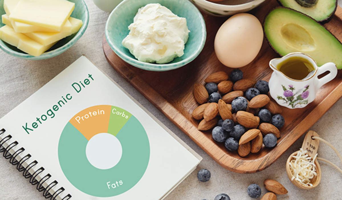 can keto diet help with gerd