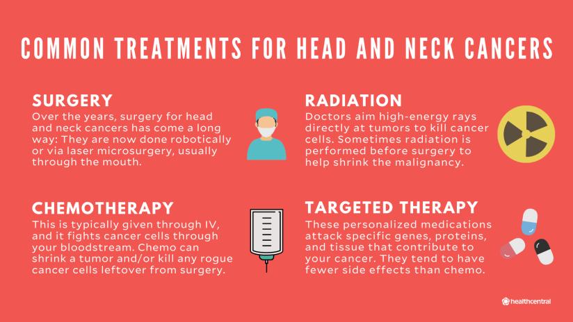 Common treatments for head and neck cancers include surgery, radiation, chemotherapy, targeted therapy