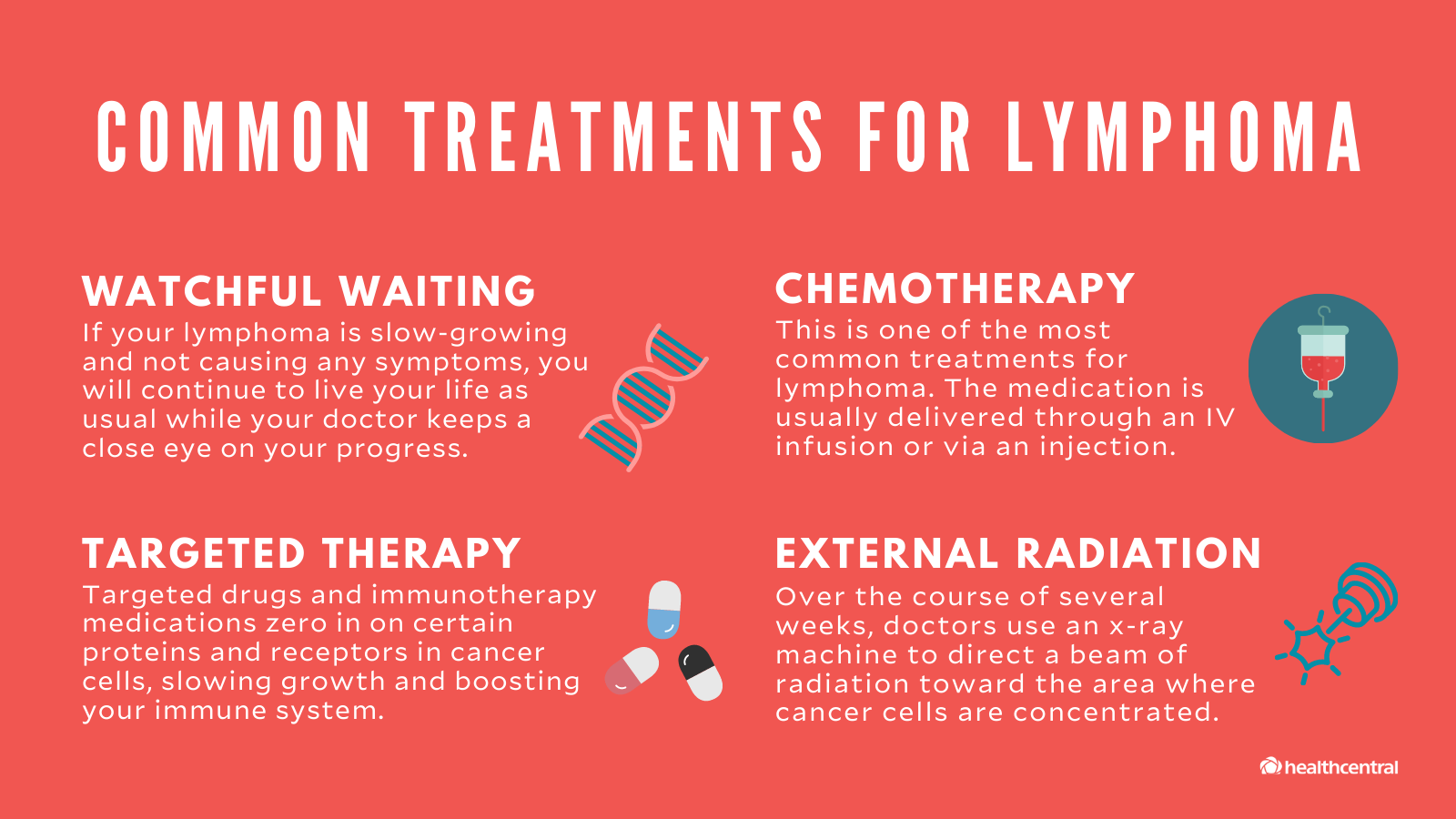 cancer hodgkin s lymphoma symptoms