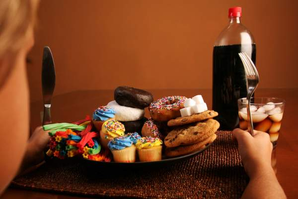 Plate full of Sugar, Donuts,Candy, and Soda.
