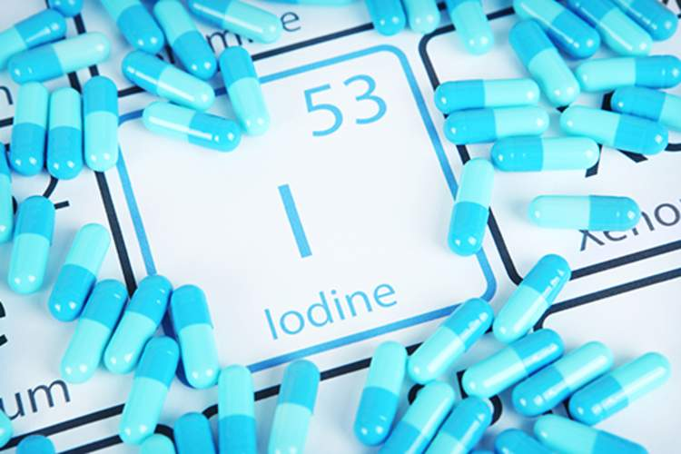 Iodine - Mineral Supplement on Periodic Table