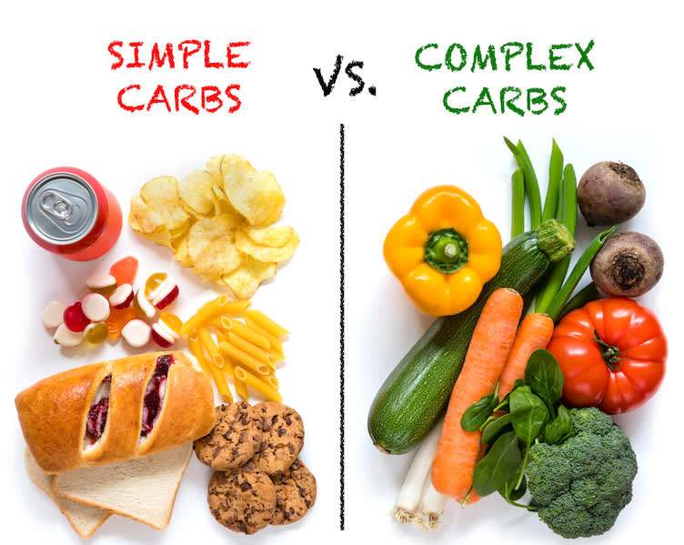 Good Carbs Versus Bad Carbs