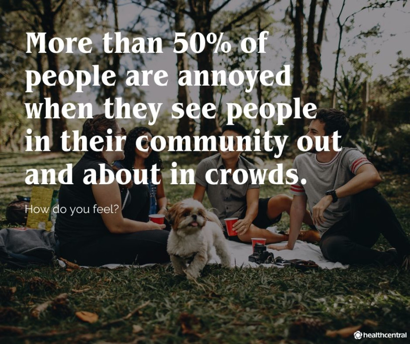 """More than 50% of people are annoyed when they see people in their community out about in crowds."""