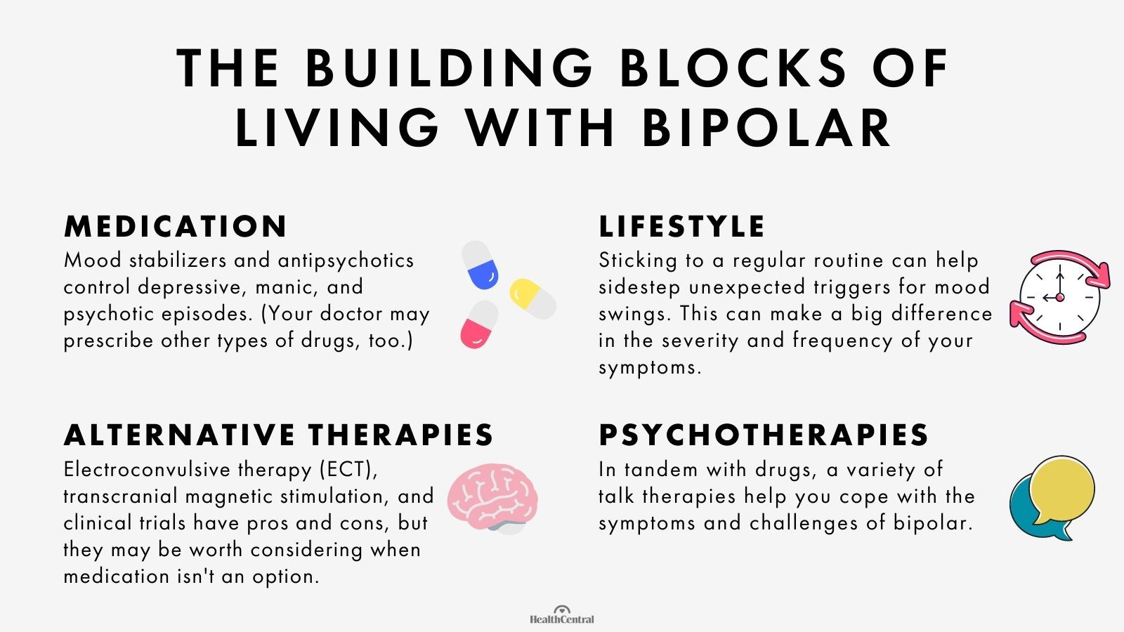 With someone you disorder bipolar dating signs are Things to