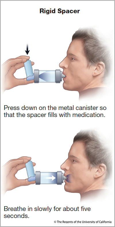 Are You Using Your Inhaler Correctly-2