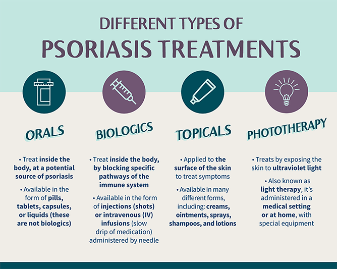 11 Foods That May Fight Psoriasis | HealthCentral