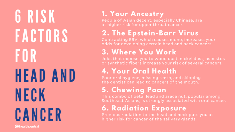 Head and neck cancers risk factors include your ancestry, the epstein-barr virus, where you work, your oral health, chewing paan, and radiation exposure