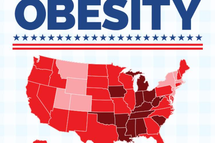 Why is America So Obese?