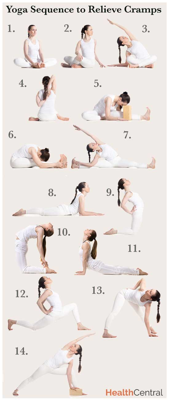 A Yoga Sequence To Help Relieve Menstrual Cramps Infographic Sexual Health