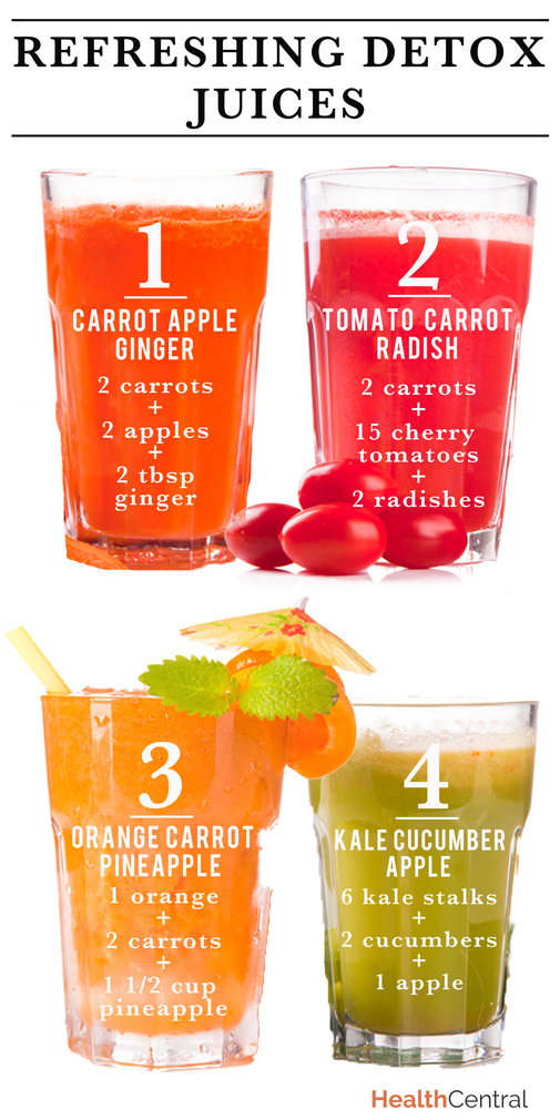Refreshing Detox Juice Recipes Infographic Diet