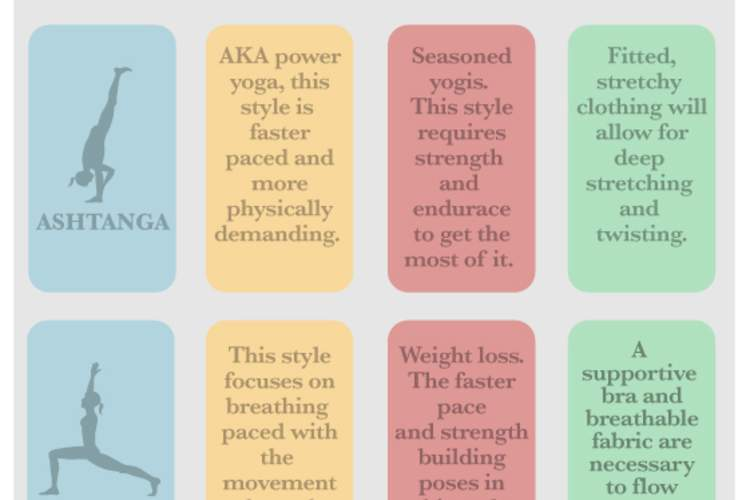 6 Yoga Types Explained (INFOGRAPHIC) - Diet & Exercise