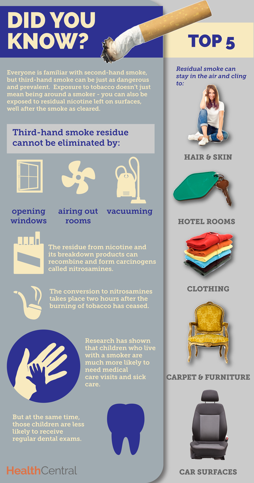 Asthma And Third Hand Smoke Causes Asthma Healthcentral